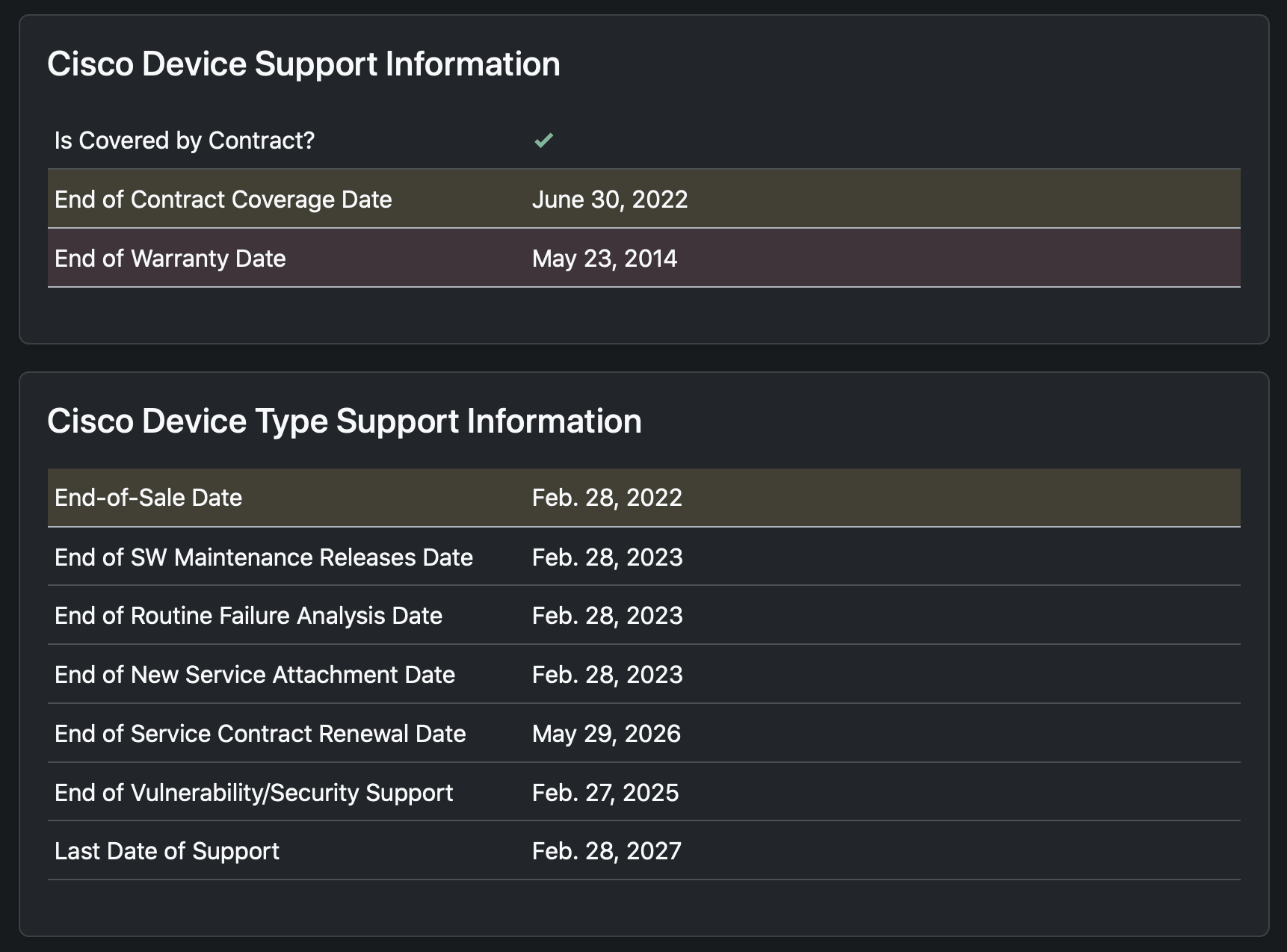 Device table showing support expiry information